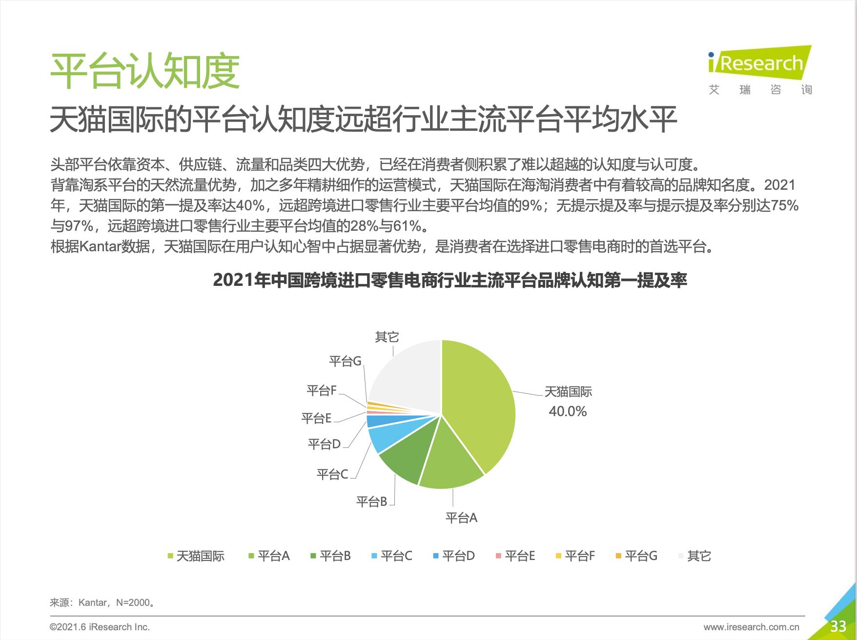 2021跨境海淘行业白皮书:天猫国际是进口消费